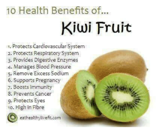 10 Health Benefits Of Kiwifruit Meme