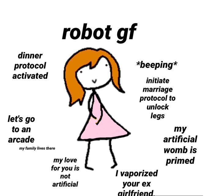 Robot Gf Dinner Protocol GF Meme